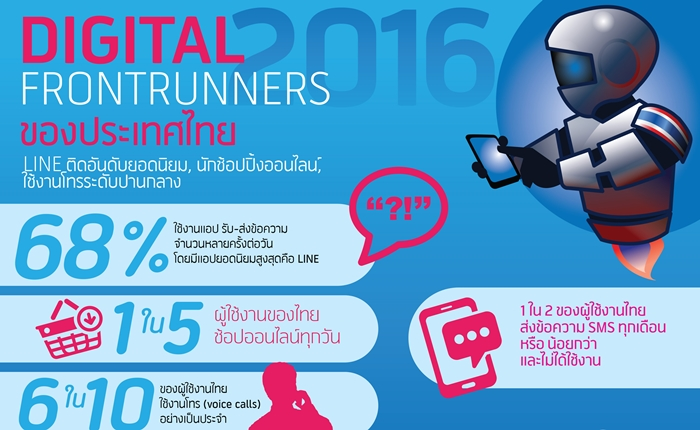 Digital frontrunner Thailand_TH
