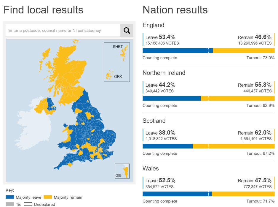 แผนที่การโหวตแยกตัวออกจาก EU แยกตามแคว้น (สีเหลืองคือ Remain สีน้ำเงินคือ Leave) ภาพจาก BBC