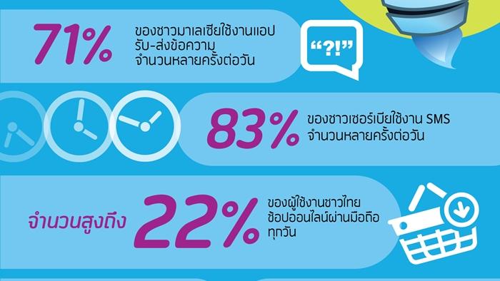 Telenor Digital Frontrunner_FINAL_TH