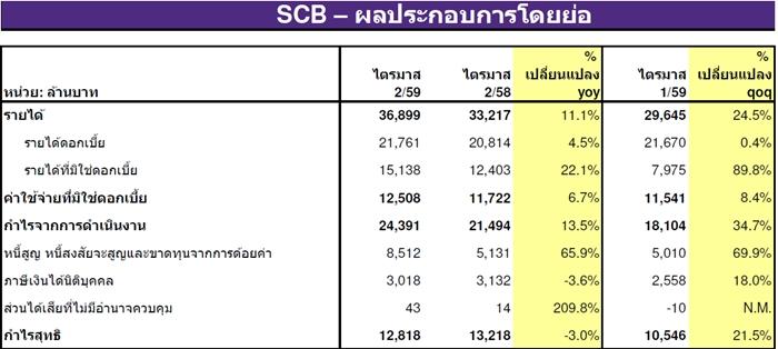 scb rev1