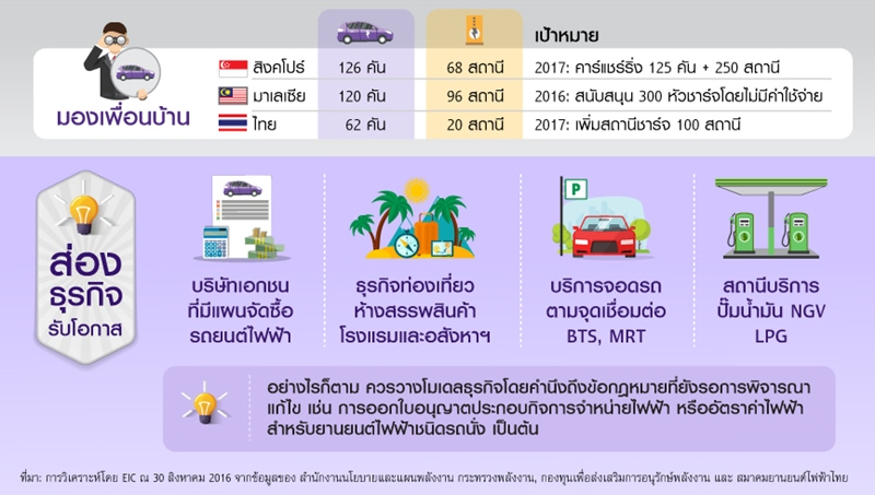 EIC_infographic_EV21