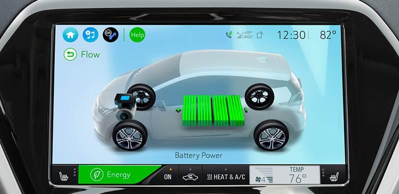 2016-chevrolet-bolt-electric-vehicle-technology-980x476-02