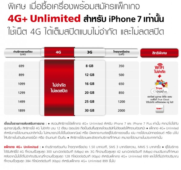 package-4g-plus-unlimited