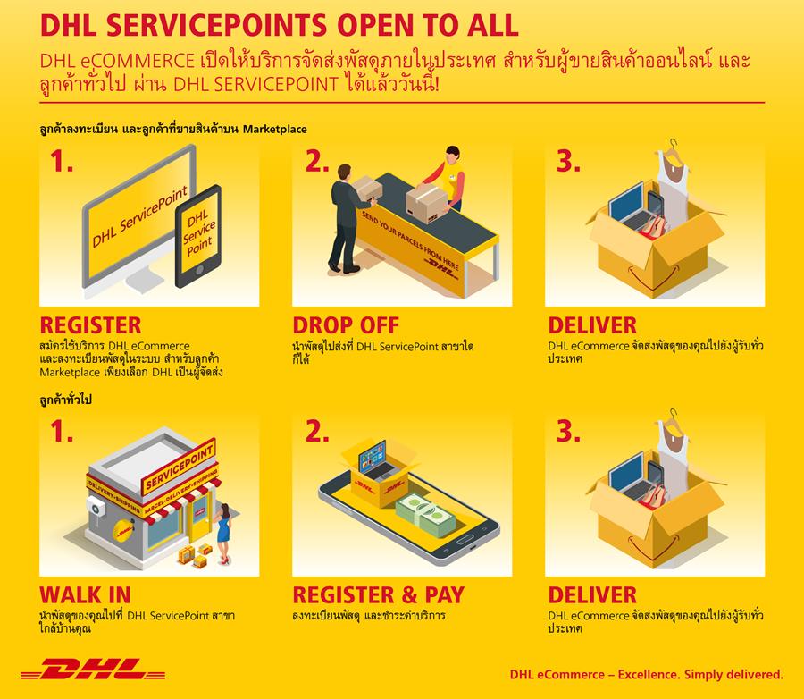 รายละเอียดการรับส่งพัสดุของ DHL ที่จุดบริการ