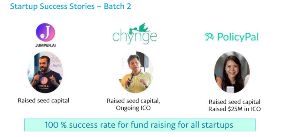 หน้าตาผู้เข้าร่วมโครงการบ่มเพาะธุรกิจฟินเทคกับ Paypal ในปีที่ 2
