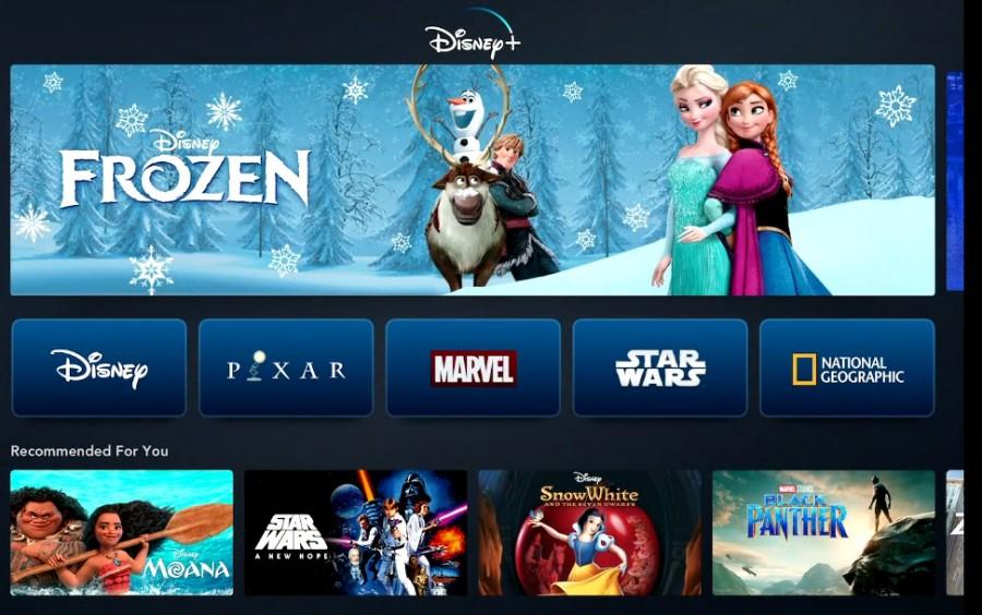หน้าตา Disney+