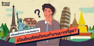 InterNations Best Cities