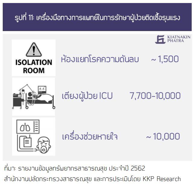 KKP Research