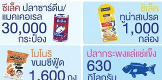 ไทย ยูเนี่ยน Thai Union