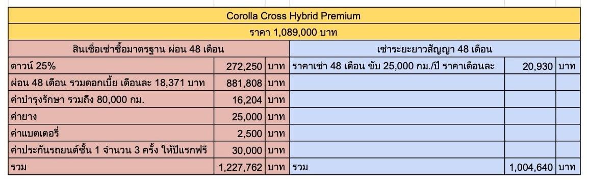 corolla cross