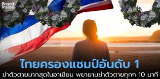 suicide, mental health in Thai