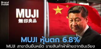 MUJI Xinjiang forced labor