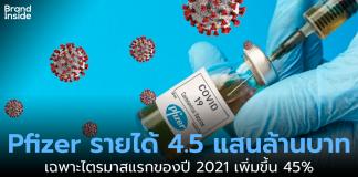 Pfizer income q1 2021