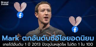 CEO Mark Zuckerberg