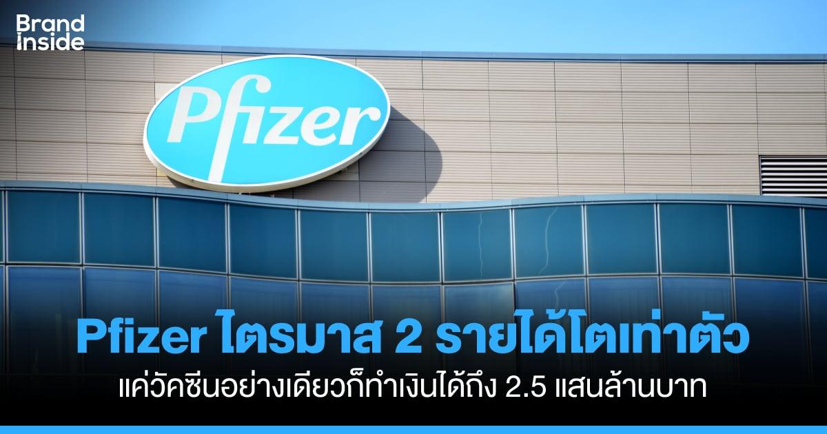 pfizer q2 2021 cover