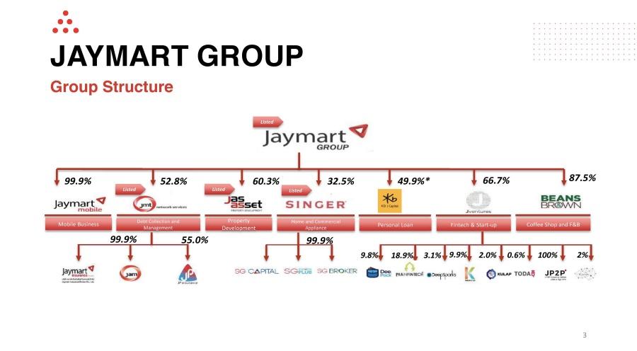 jaymart