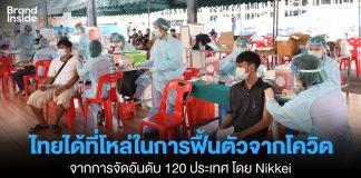 nikkei thai covid recovery