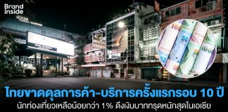 thai current account deficit hits economy and currency